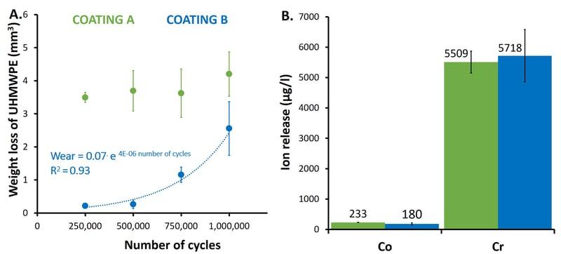BT_Antibacterial coatings