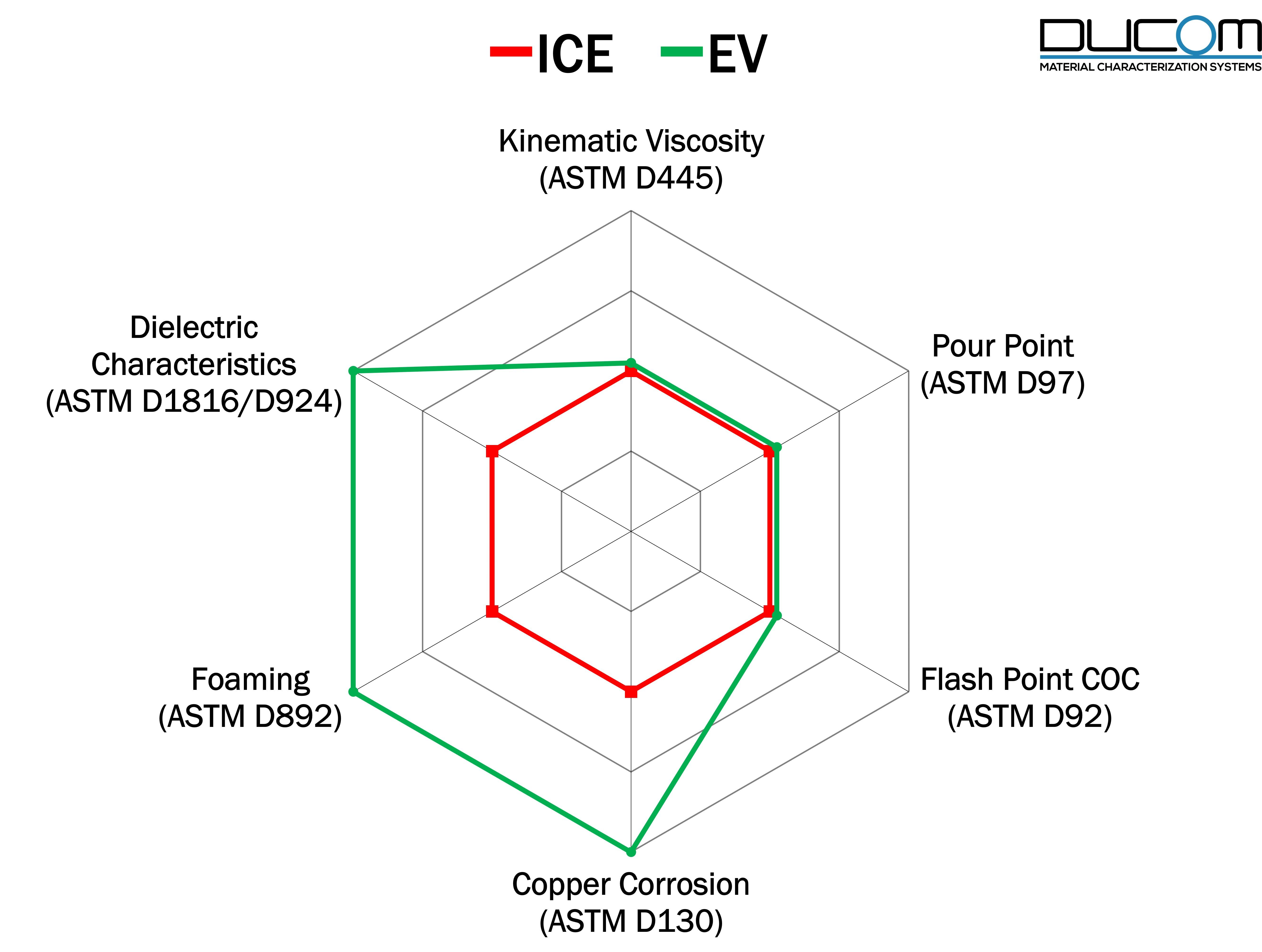 EVT_Figure 5