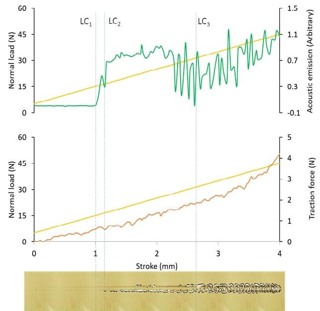 Figure 2-Mar-26-2021-03-04-36-01-PM