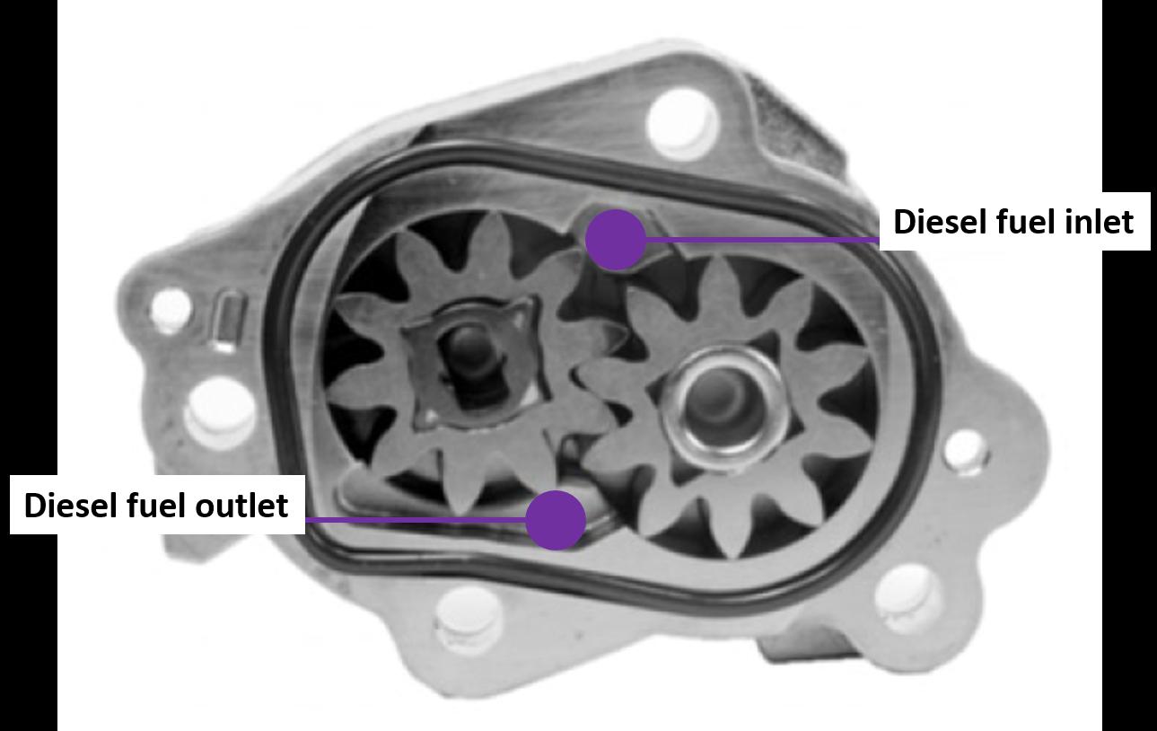 Figure 2_Diesel
