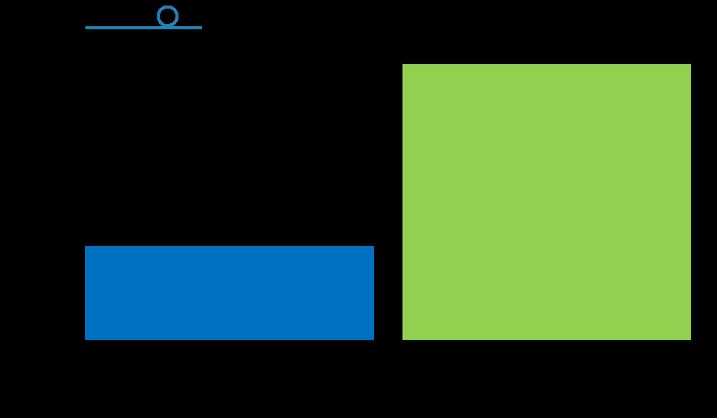Figure 5 (1)