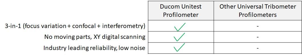 Figure 5 Competitor Comparison-1