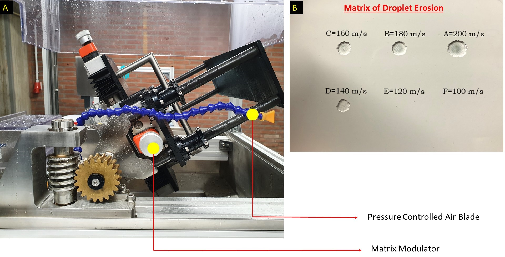 Matrix Modulator