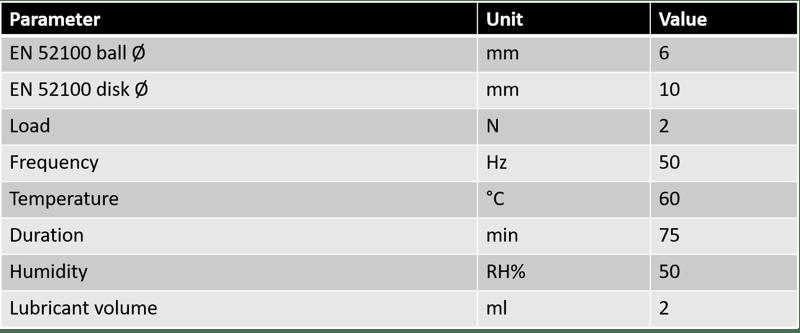 Table 2_Diesel-1