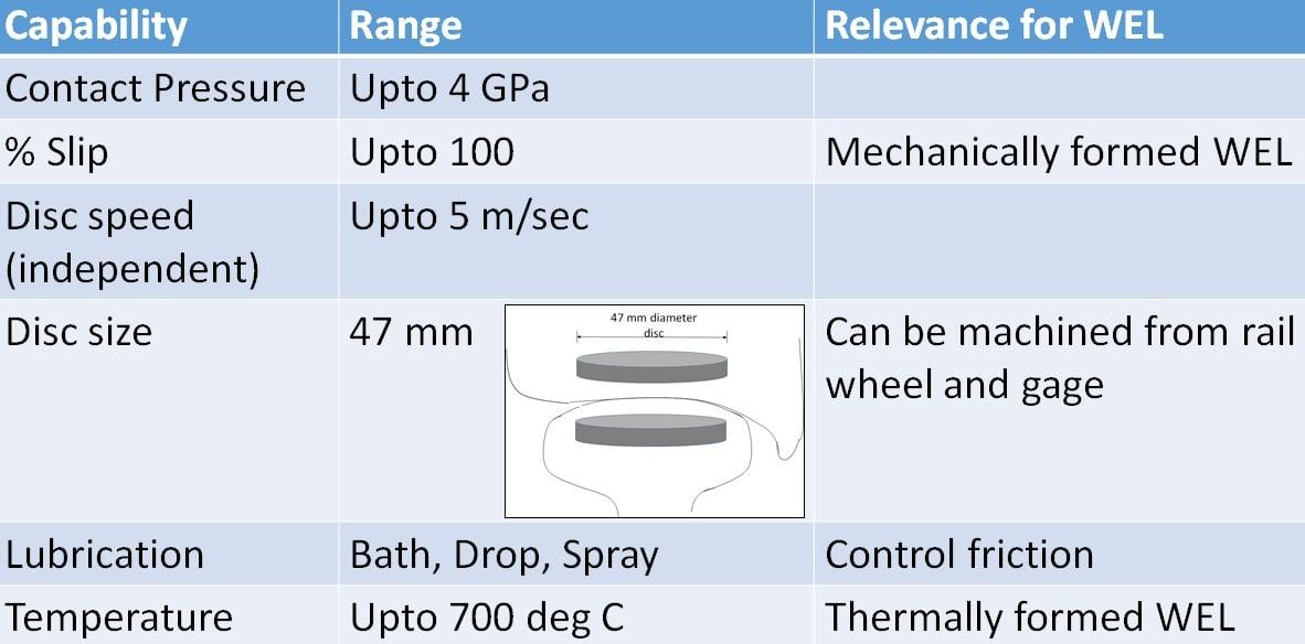 Table 3 RoR-1